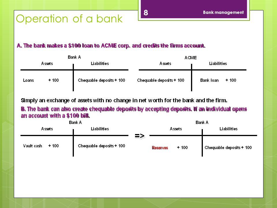Bank management Operation of a bank