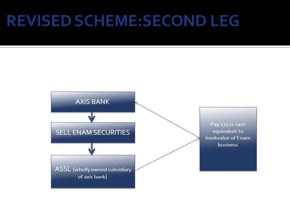 REVISED SCHEME:SECOND LEG