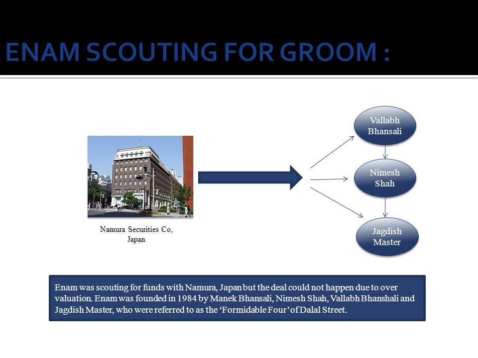 ENAM SCOUTING FOR GROOM :