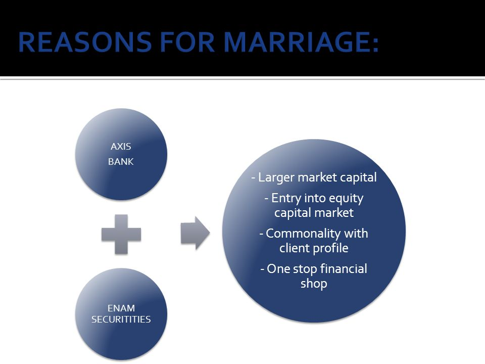 REASONS FOR MARRIAGE: BANK AXIS ENAM SECURITITIES