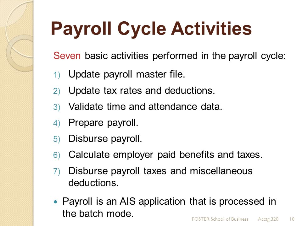 Payroll Cycle Activities