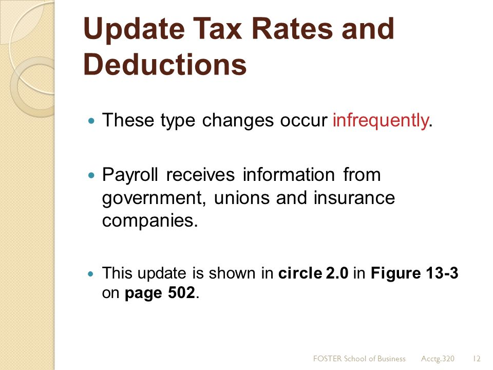Update Tax Rates and Deductions