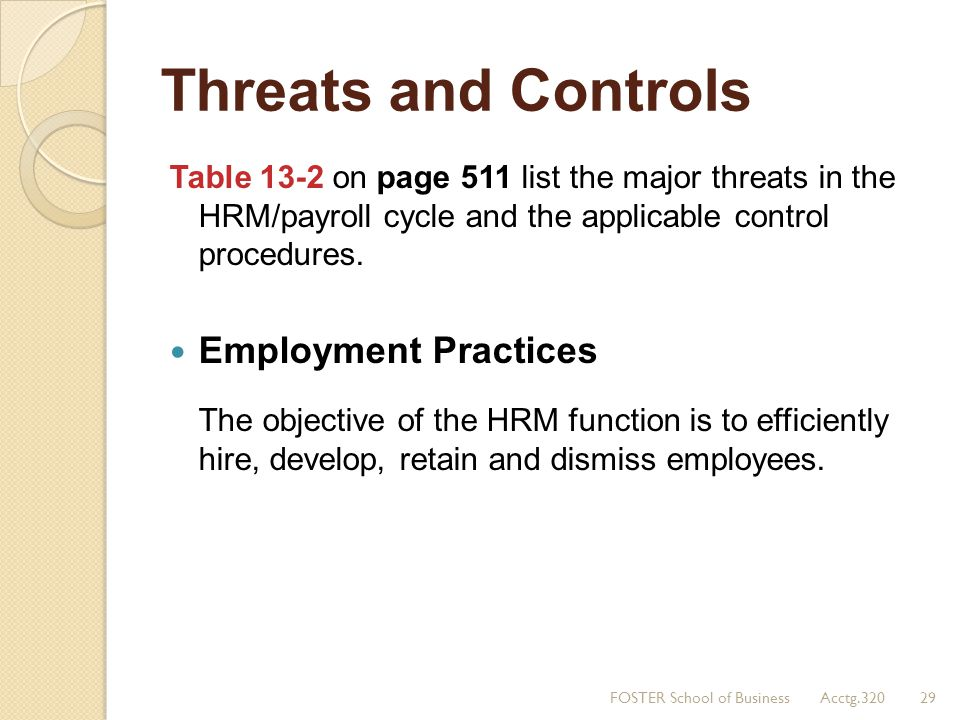 Threats and Controls Employment Practices