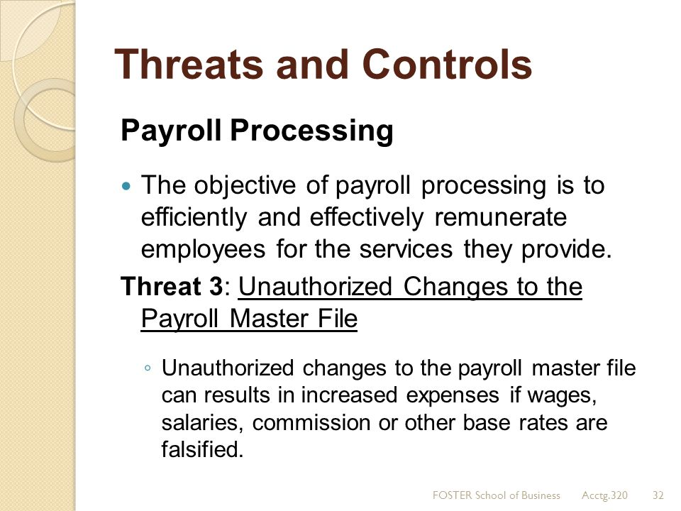 Threats and Controls Payroll Processing