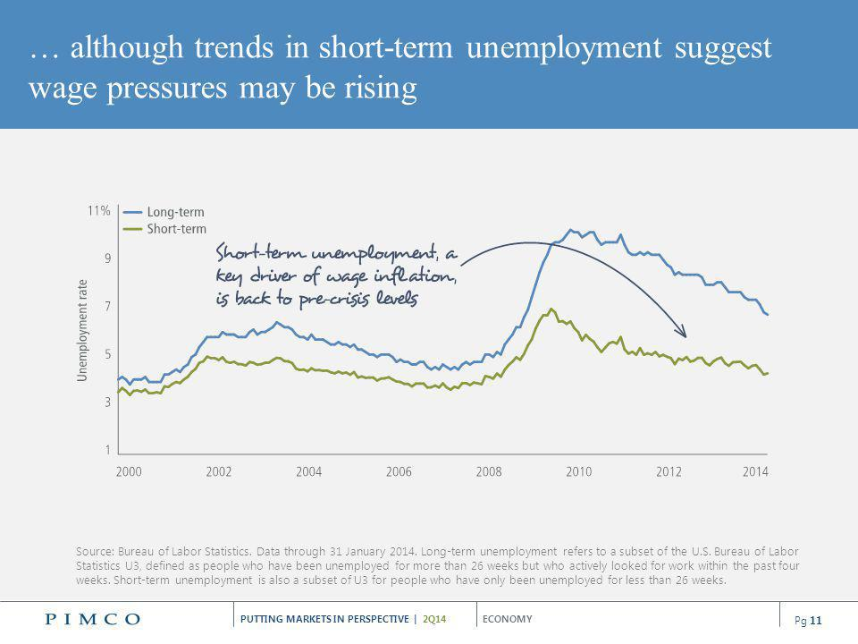 … although trends in short-term unemployment suggest wage pressures may be rising