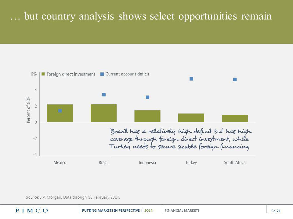 … but country analysis shows select opportunities remain