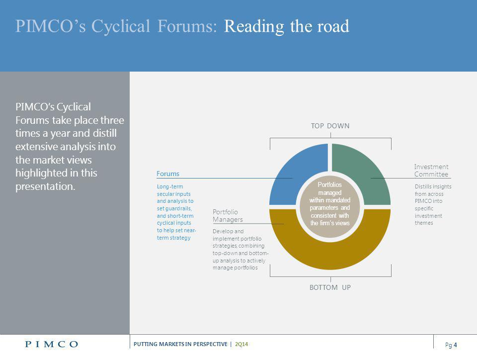PIMCO's Cyclical Forums: Reading the road