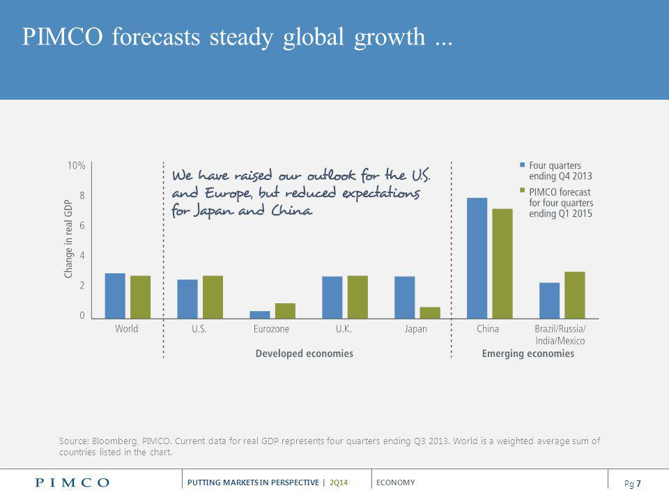PIMCO forecasts steady global growth ...