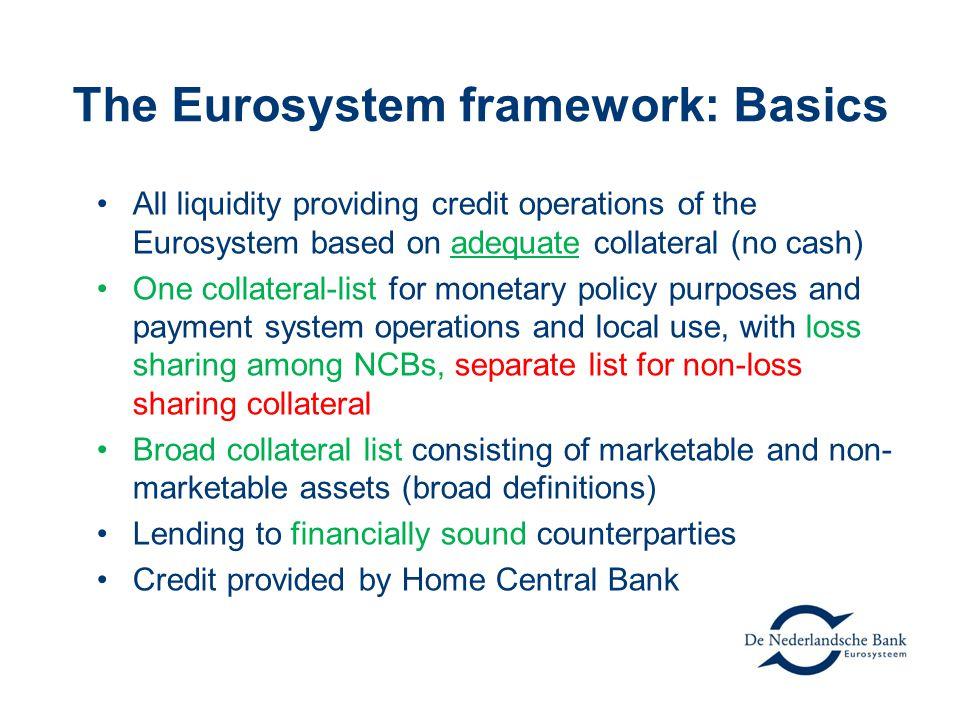The Eurosystem framework: Basics