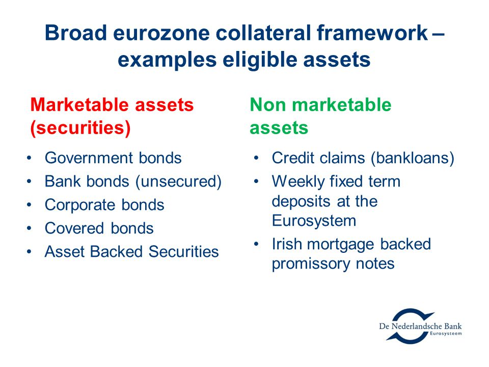 Broad eurozone collateral framework – examples eligible assets