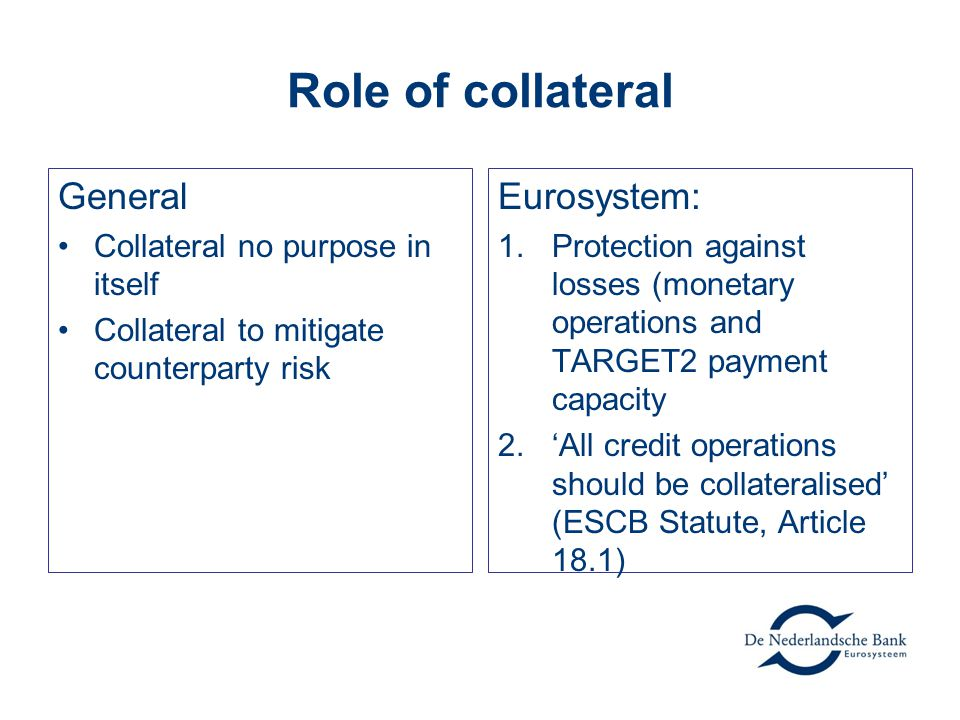 Role of collateral General Eurosystem: Collateral no purpose in itself