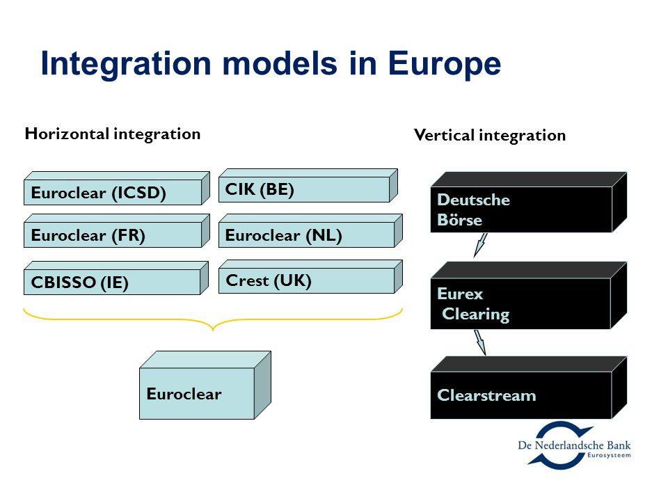 Integration models in Europe
