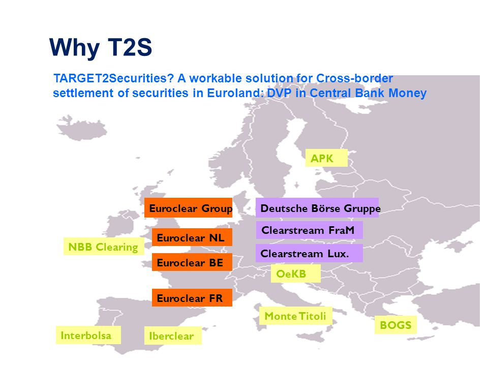 Why T2S TARGET2Securities A workable solution for Cross-border settlement of securities in Euroland: DVP in Central Bank Money.