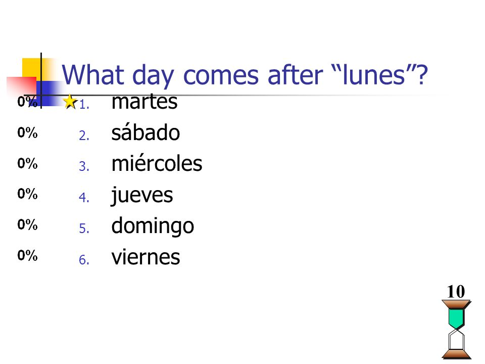 What day comes after lunes