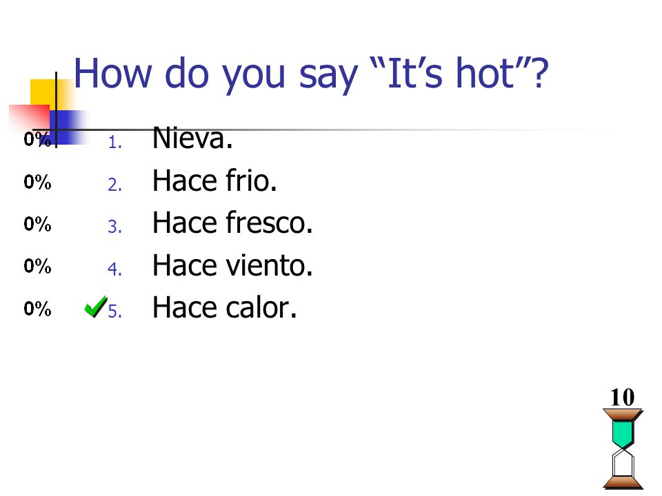 How do you say It's hot