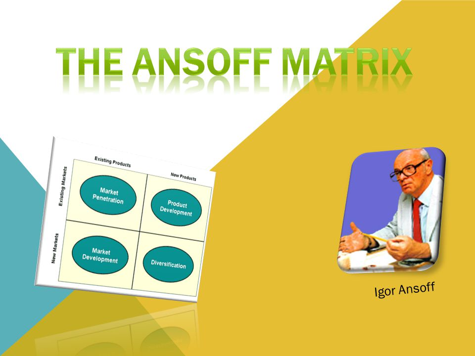 The Ansoff Matrix Igor Ansoff