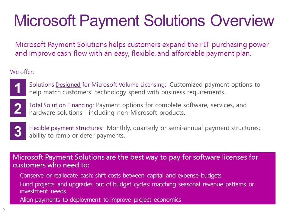 Microsoft Payment Solutions Overview