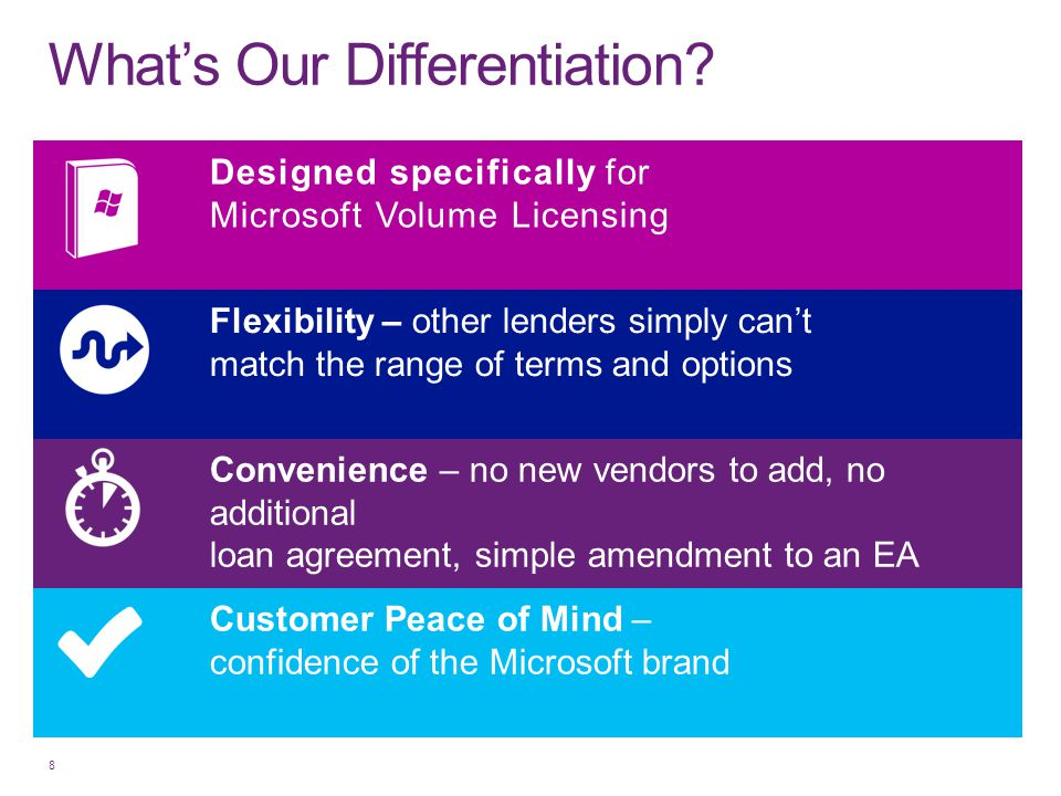 What's Our Differentiation