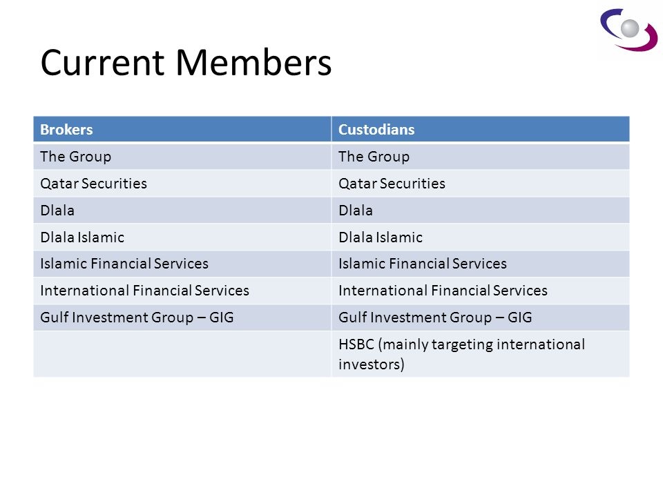 Current Members Brokers Custodians The Group Qatar Securities Dlala