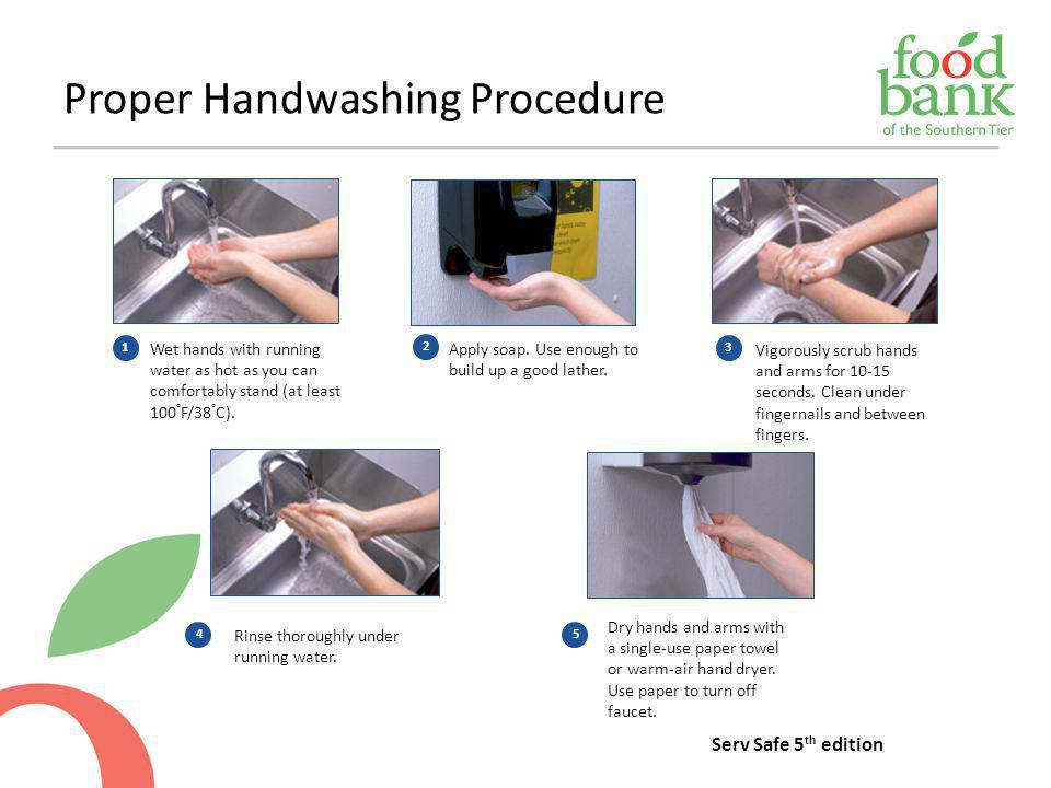 Proper Handwashing Procedure