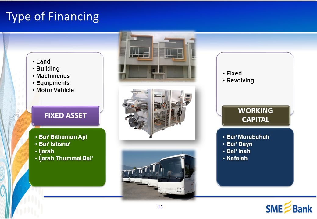 Type of Financing WORKING CAPITAL FIXED ASSET Land Building