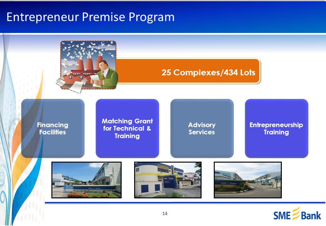 Entrepreneur Premise Program