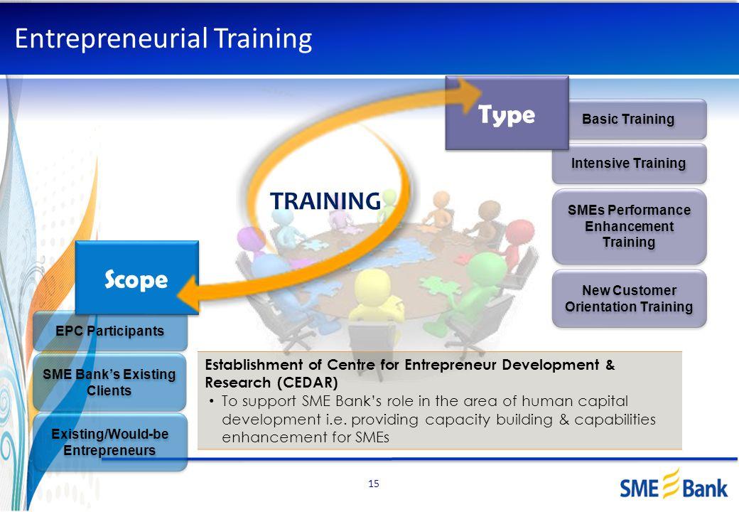 Entrepreneurial Training