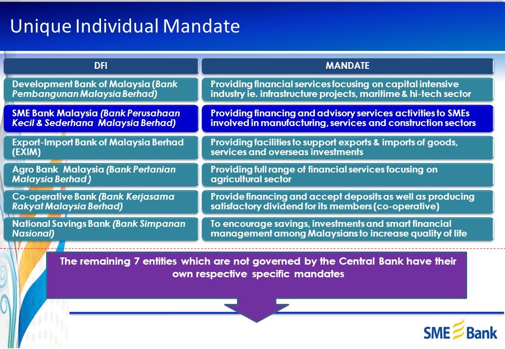 Unique Individual Mandate