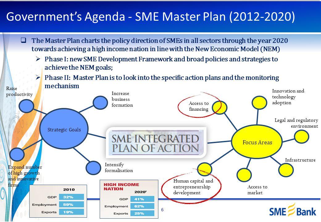 Government's Agenda - SME Master Plan (2012-2020)