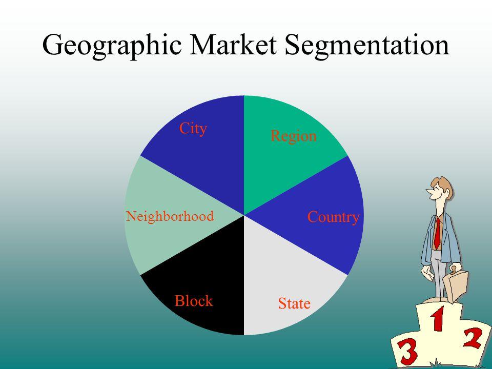 Geographic Market Segmentation