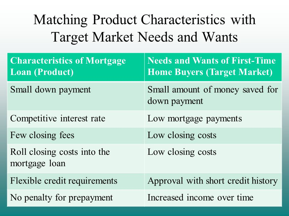 Matching Product Characteristics with Target Market Needs and Wants