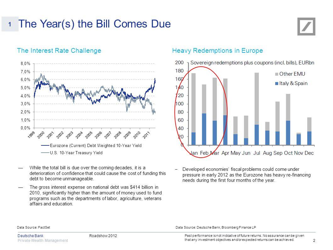 Creditors and Debtors in Euroland