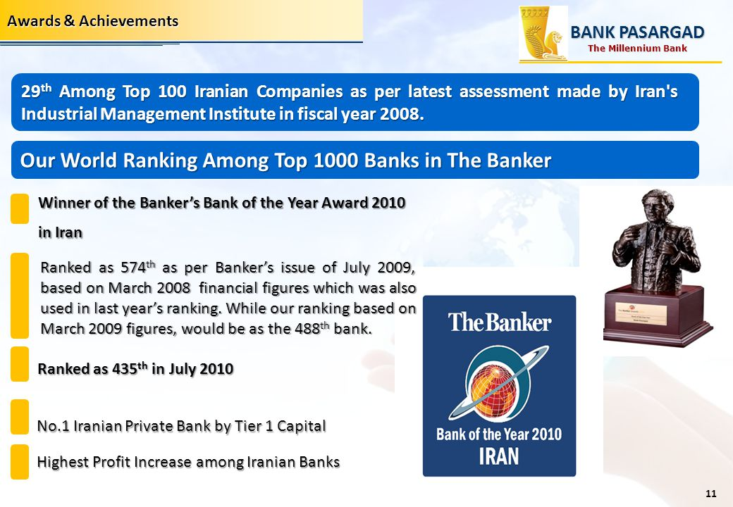Our World Ranking Among Top 1000 Banks in The Banker