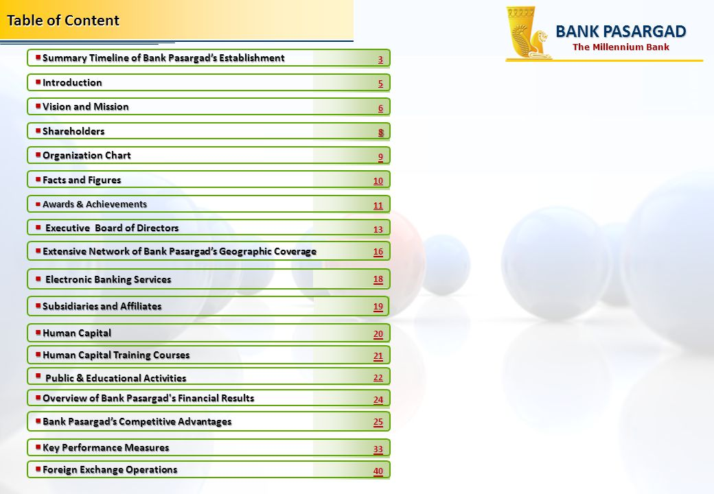BANK PASARGAD Table of Content Electronic Banking Services