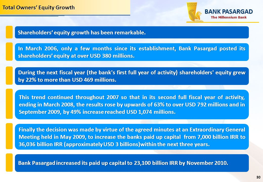 BANK PASARGAD Total Owners' Equity Growth