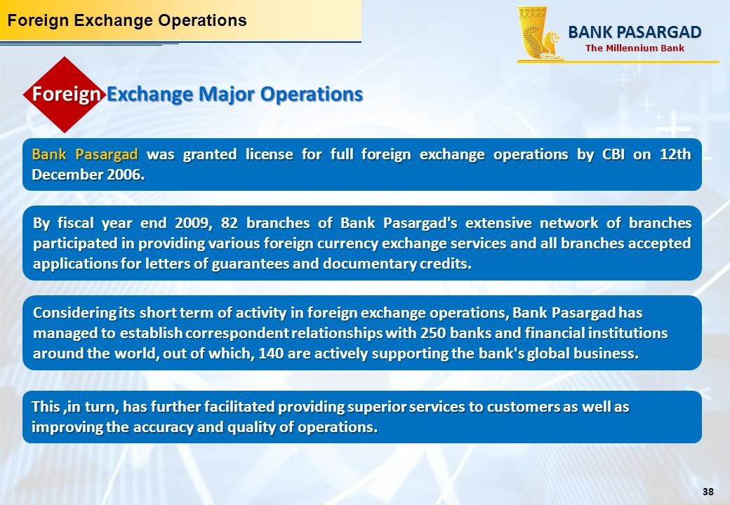 Foreign Exchange Major Operations