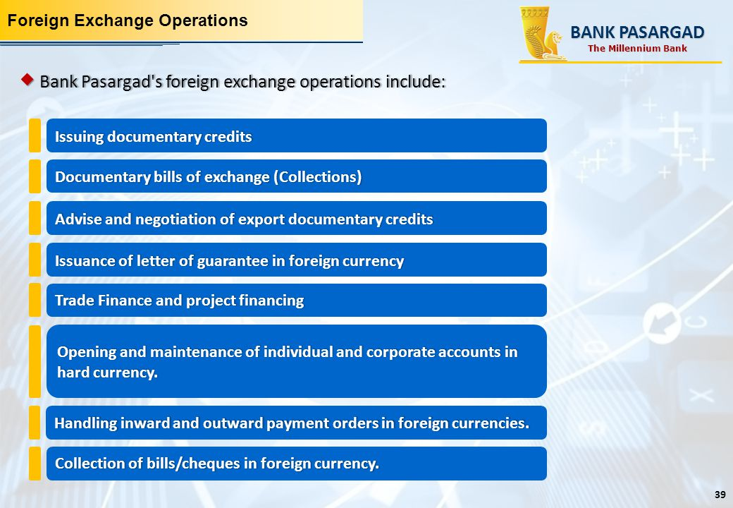  Bank Pasargad s foreign exchange operations include: