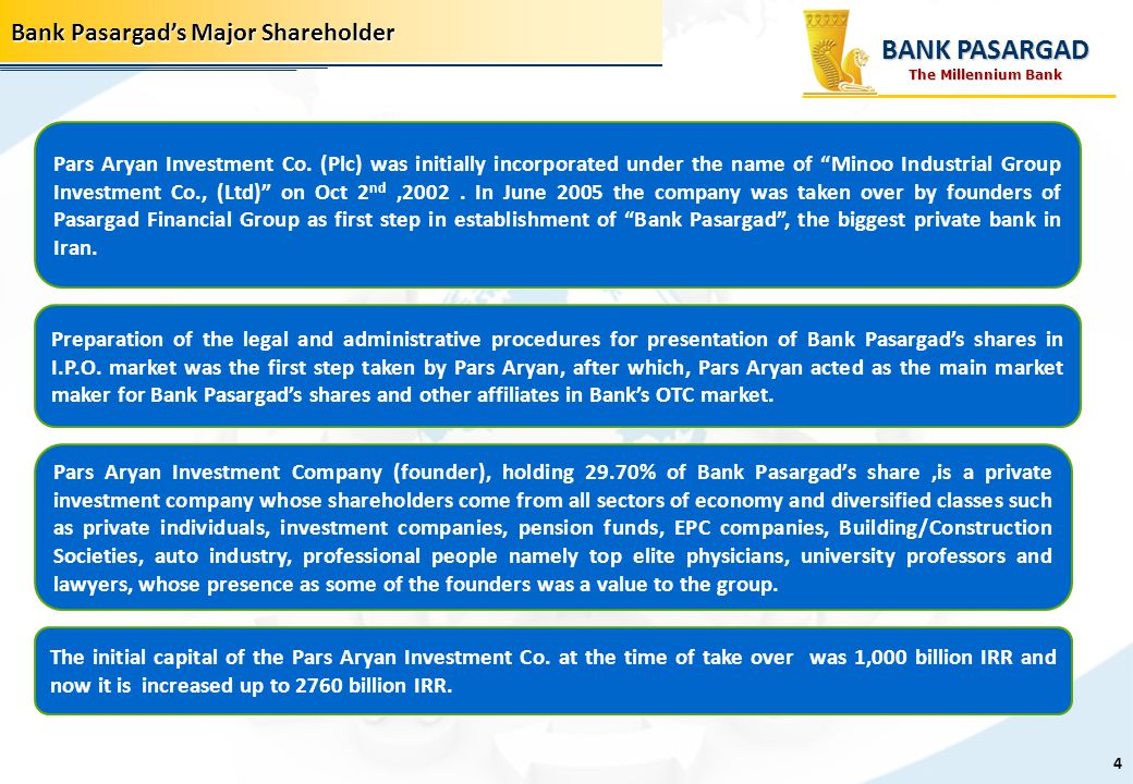 BANK PASARGAD Bank Pasargad's Major Shareholder