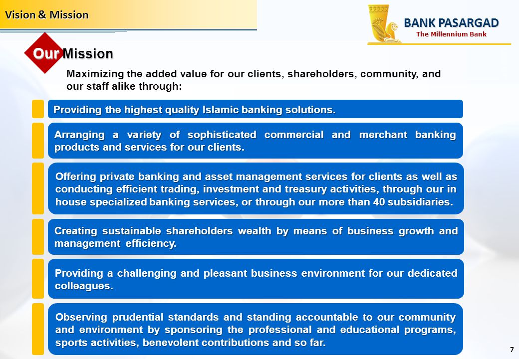 Our Mission BANK PASARGAD Vision & Mission
