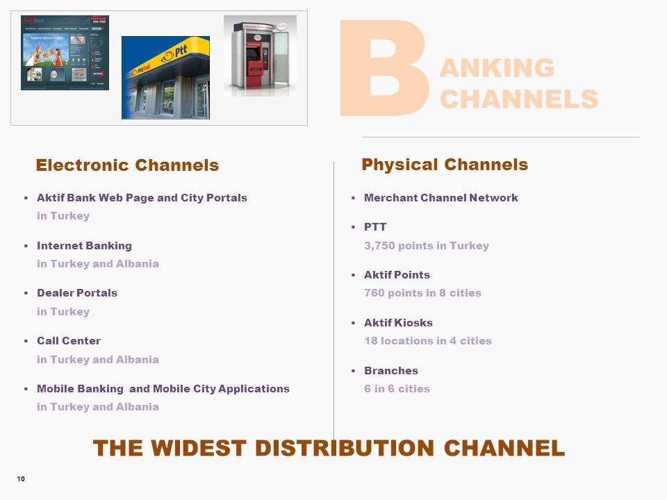 B ANKING CHANNELS THE WIDEST DISTRIBUTION CHANNEL Electronic Channels
