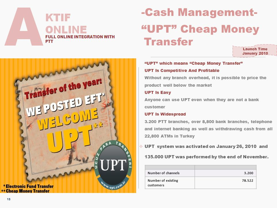 UPT Cheap Money Transfer