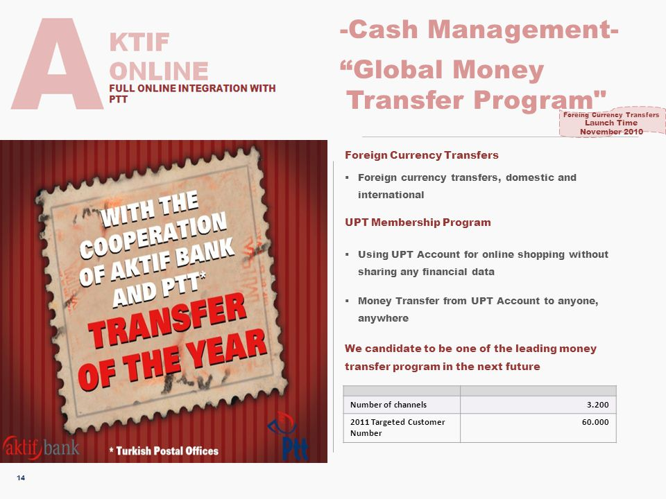 Foreing Currency Transfers