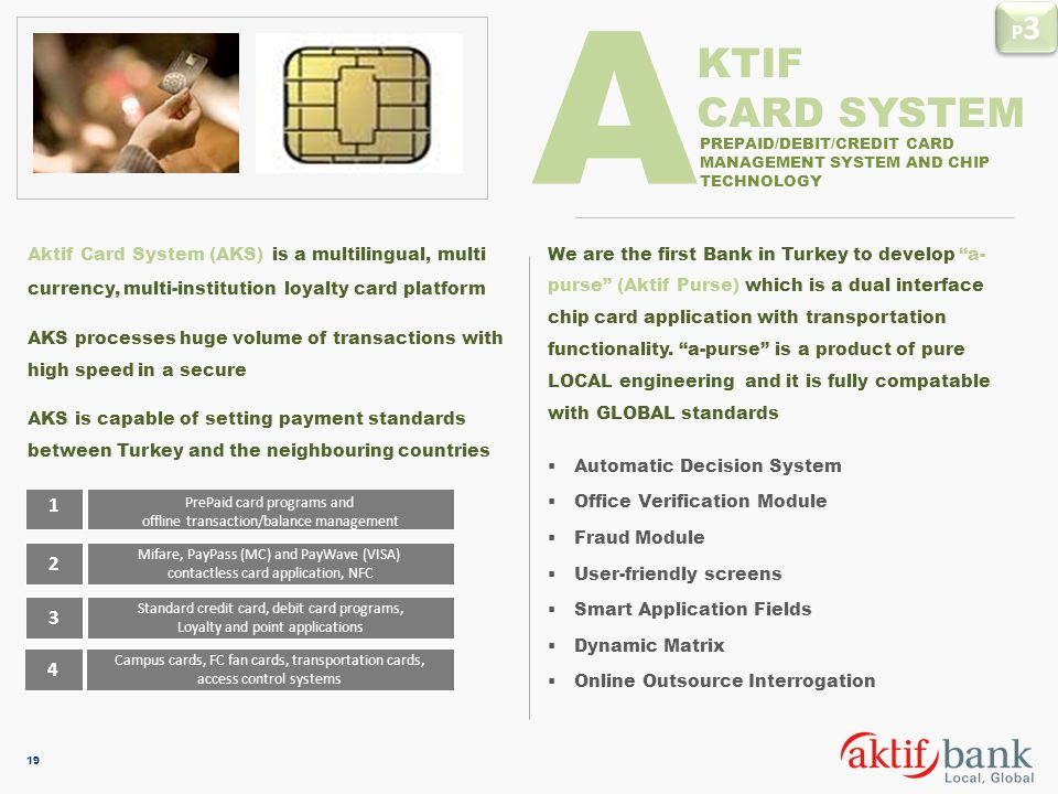 A P3. KTIF. CARD SYSTEM. PREPAID/DEBIT/CREDIT CARD MANAGEMENT SYSTEM AND CHIP TECHNOLOGY.
