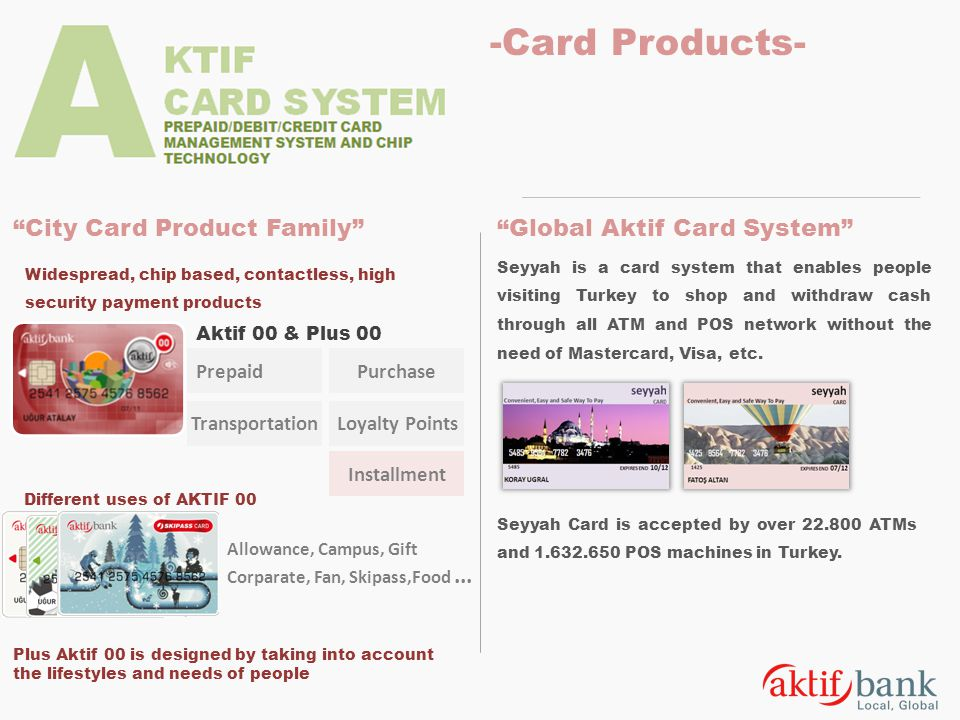 -Card Products- City Card Product Family Global Aktif Card System