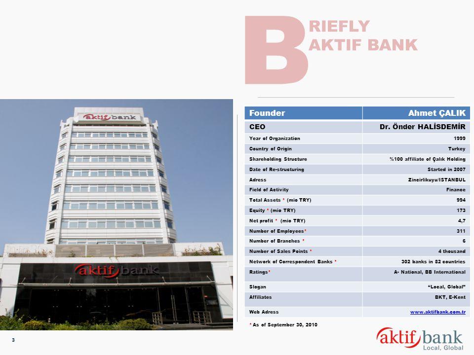 B RIEFLY AKTIF BANK Founder Ahmet ÇALIK CEO Dr. Önder HALİSDEMİR