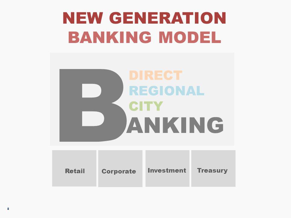 NEW GENERATION BANKING MODEL