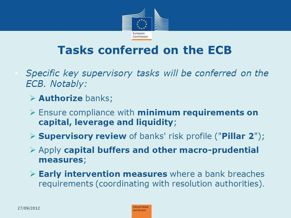 Tasks conferred on the ECB