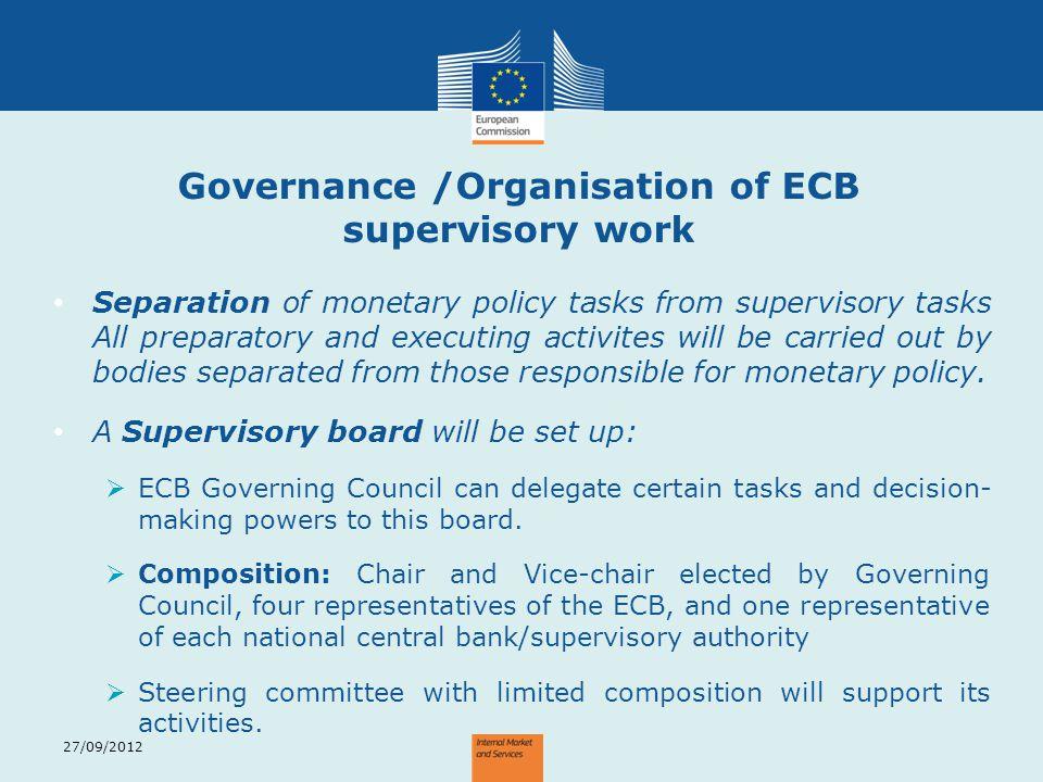 Governance /Organisation of ECB supervisory work