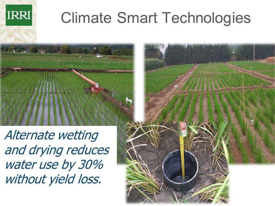 Climate Smart Technologies