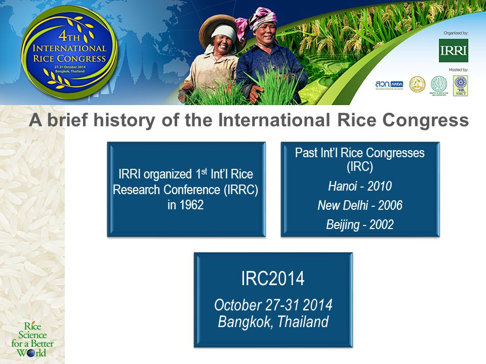 A brief history of the International Rice Congress